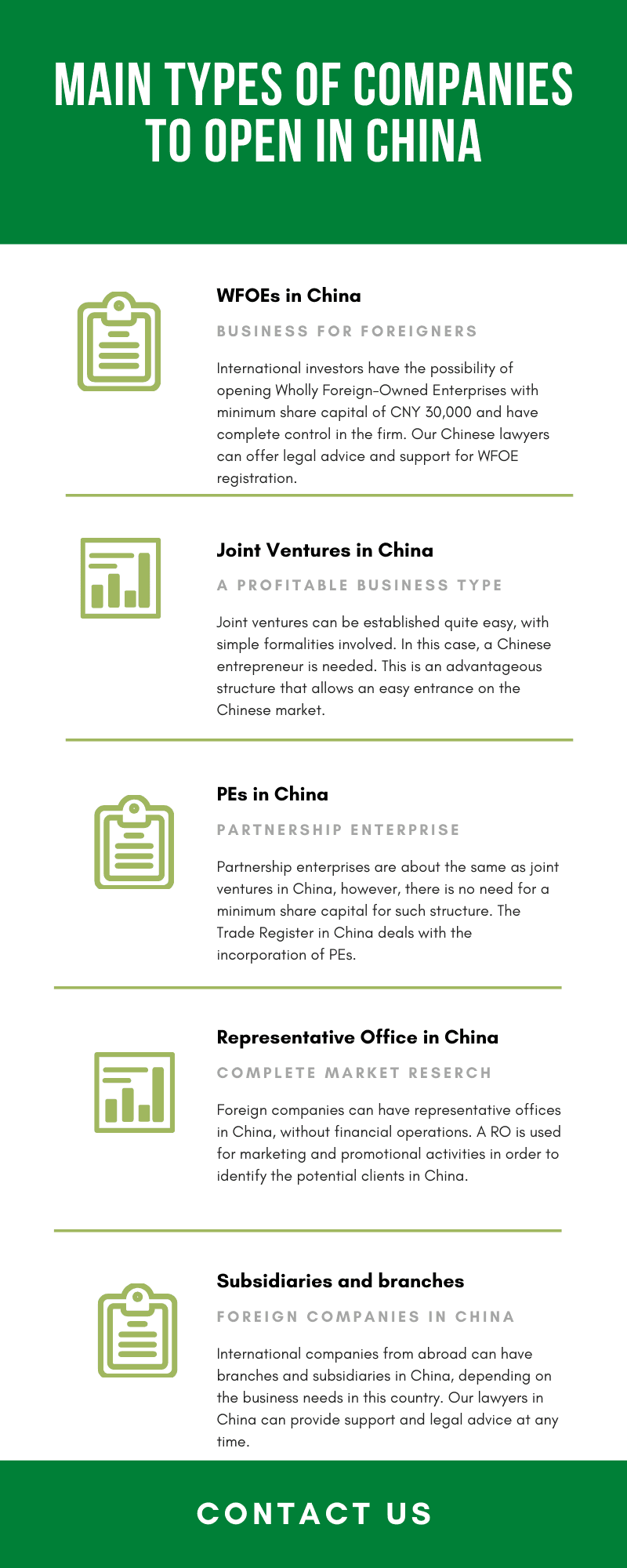 Main types of companies to open in China1.png